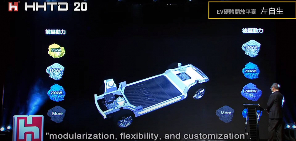 платформа для электромобилей от компании FoxConn